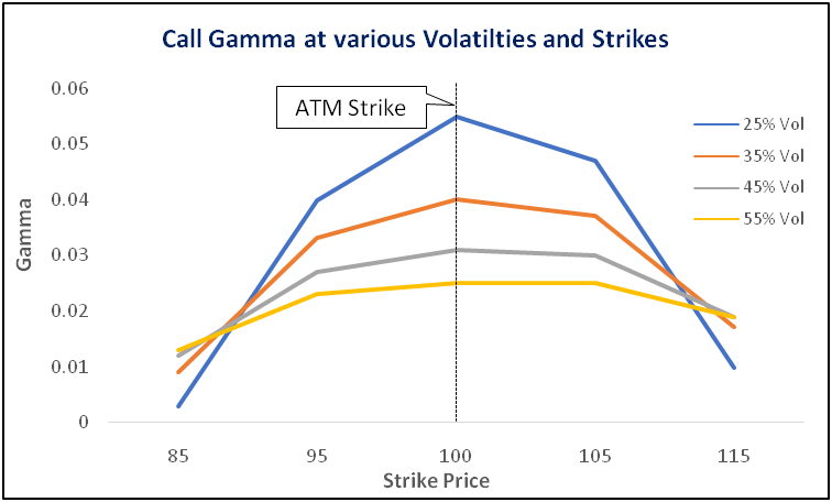 volatilies-and-strikes